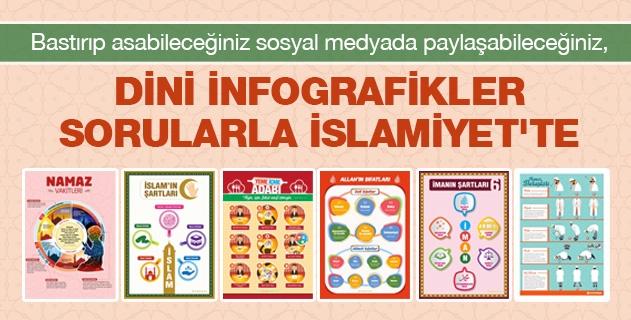 Dini infografikler Sorularla İslamiyet'te...